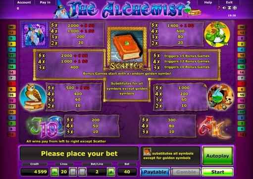 free bonus slots online alchemist spiel
