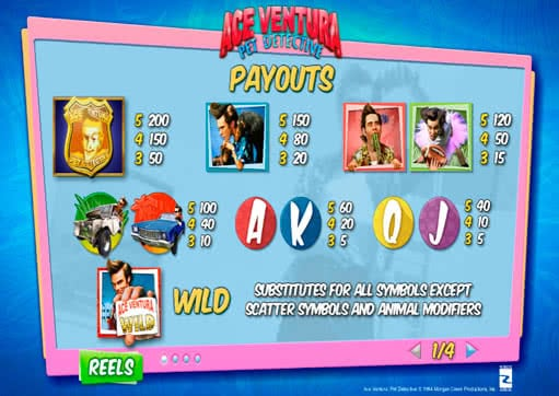 Ace Ventura Slot Review - Animals Lovers Winning Story