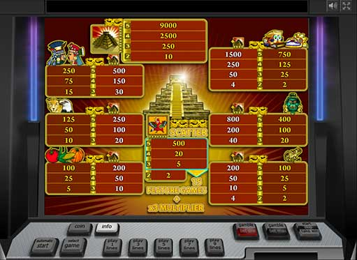Gold Hold Slot Machine - Play Online & Win Real Money