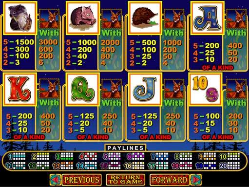 sands online casino sharky slot