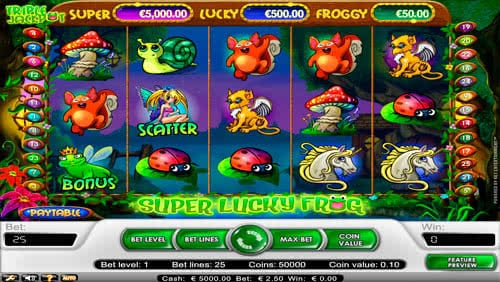 Wild Frog Slot Game Review