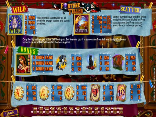 Fortunes of the Fox Slots - Free to Play Demo Version