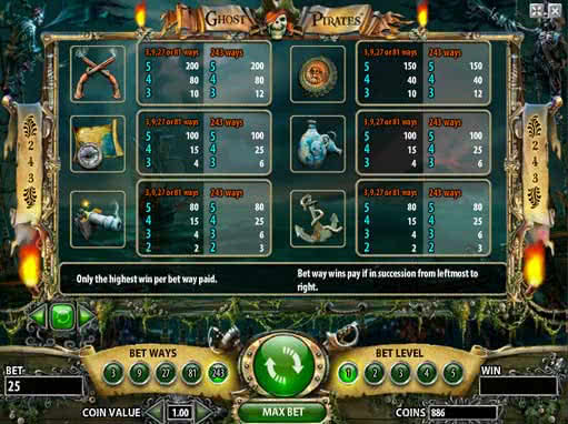 The Pirates Tavern Slot - Win Big Playing Online Slots