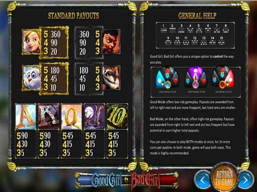 Online Good Girl Bad Girl Slot Machine