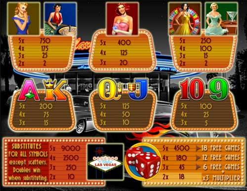 Anthony Chavez - Executive Chef - Fire Rock Navajo Casino Slot